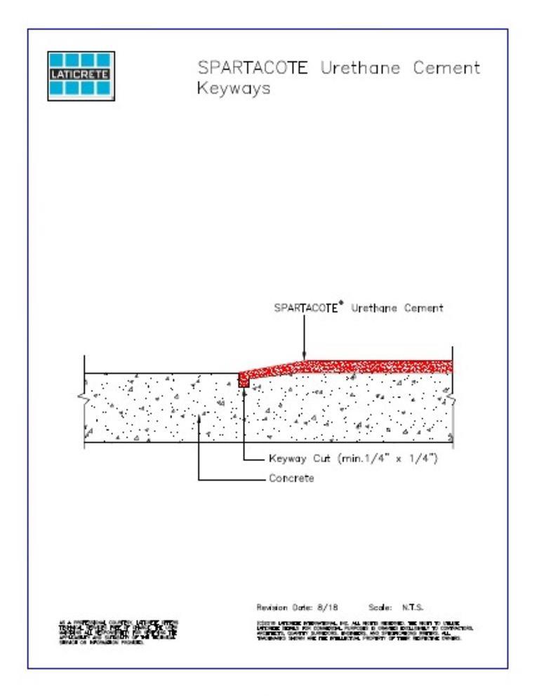 Urethane cement keyway